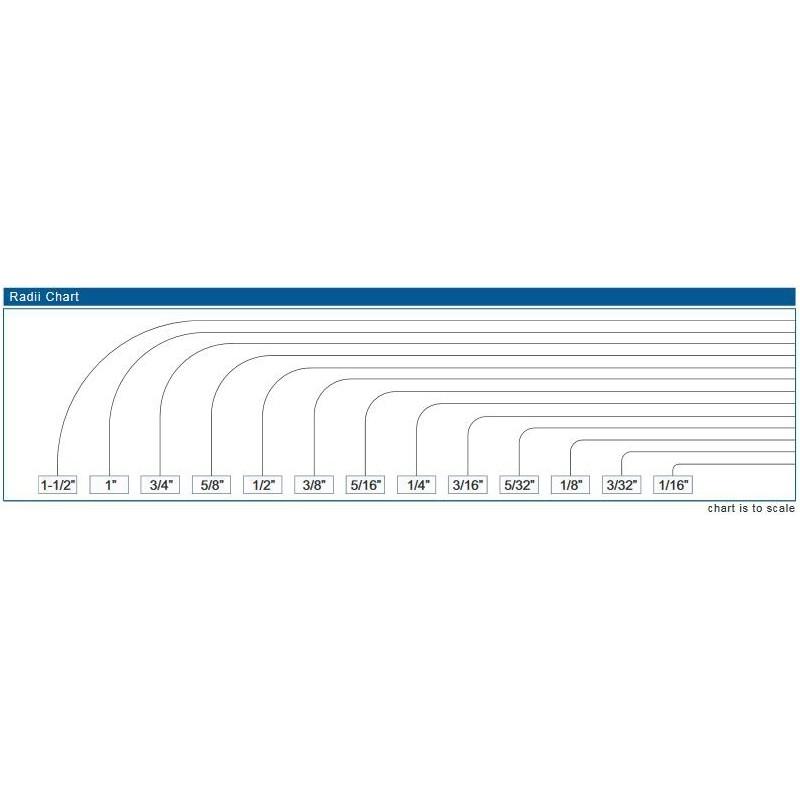 Corner Rounder Die Radii Chart